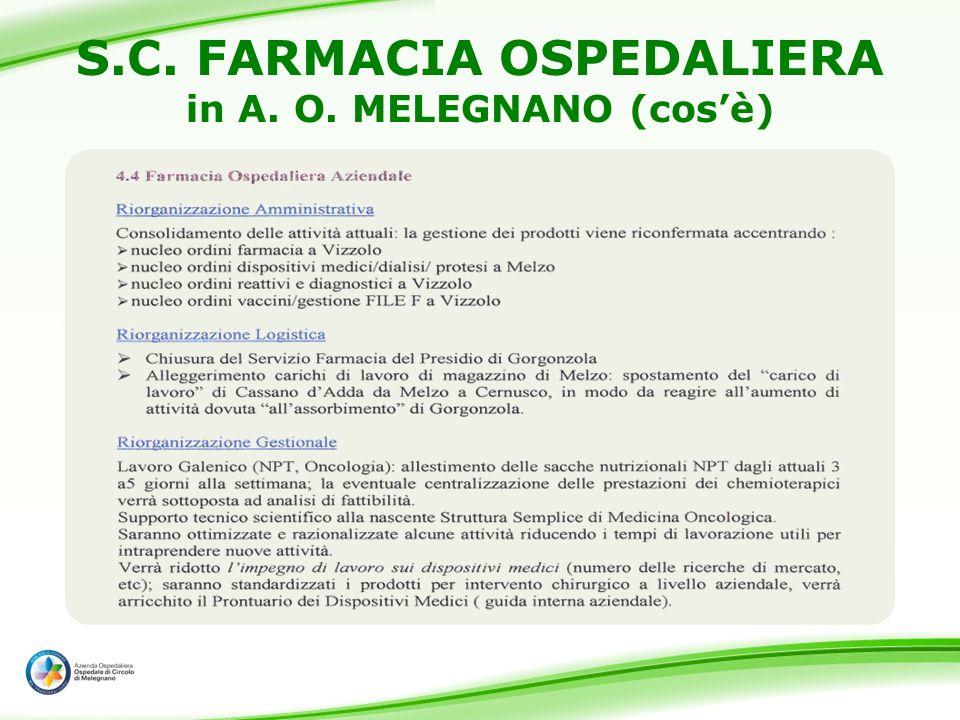 S.C. FARMACIA OSPEDALIERA in A. O. MELEGNANO (cos'è)
