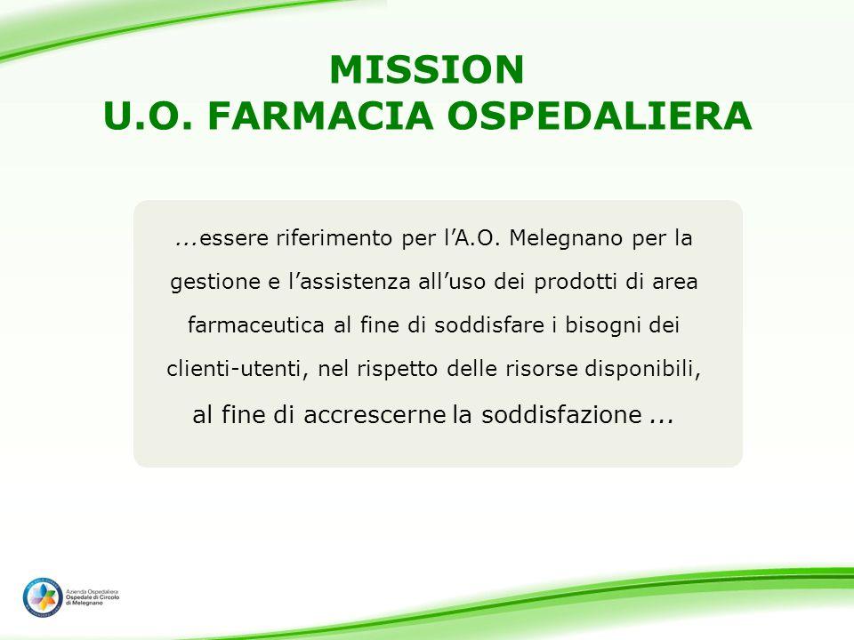 MISSION U.O. FARMACIA OSPEDALIERA