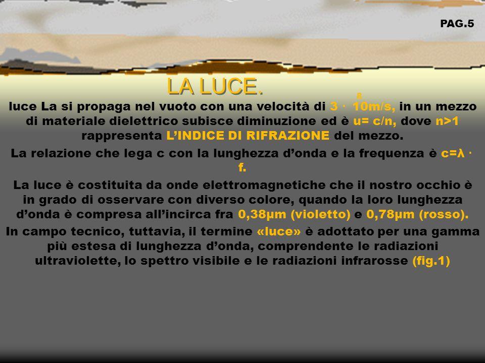 PAG.5 LA LUCE. 8.