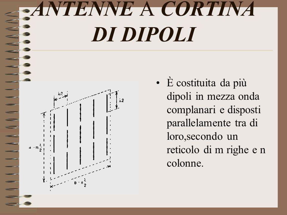 ANTENNE A CORTINA DI DIPOLI