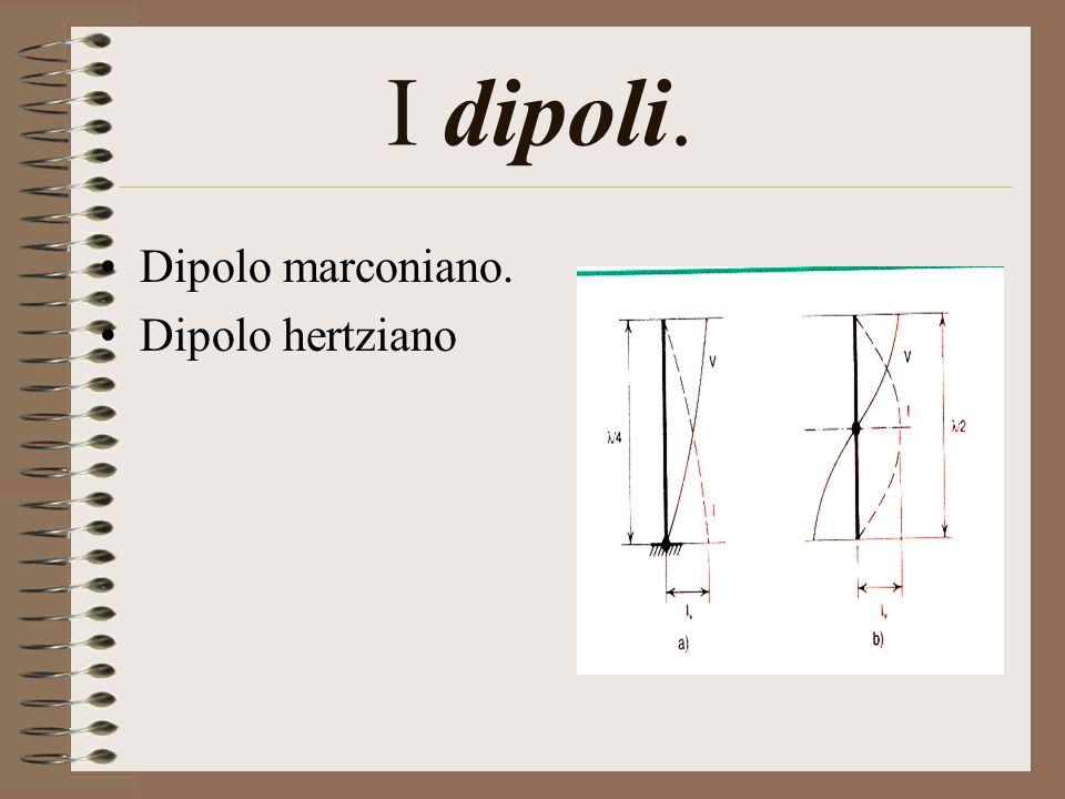 I dipoli. Dipolo marconiano. Dipolo hertziano