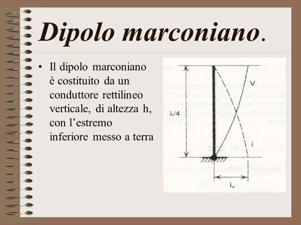 Dipolo marconiano.Il dipolo marconiano è costituito da un conduttore rettilineo verticale, di altezza h, con l'estremo inferiore messo a terra.
