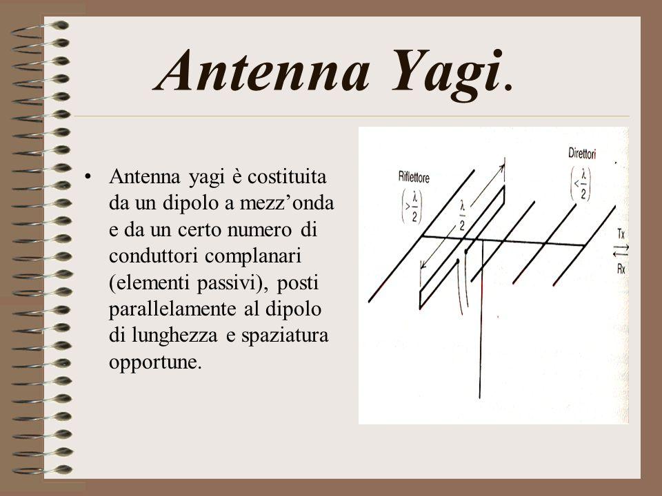 Antenna Yagi.