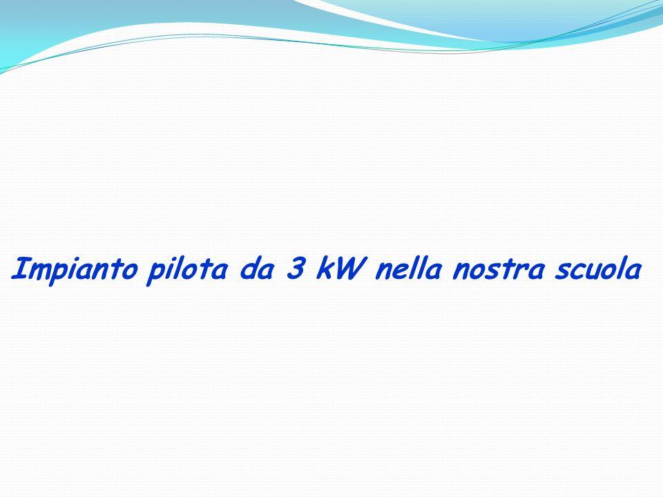 Impianto pilota da 3 kW nella nostra scuola