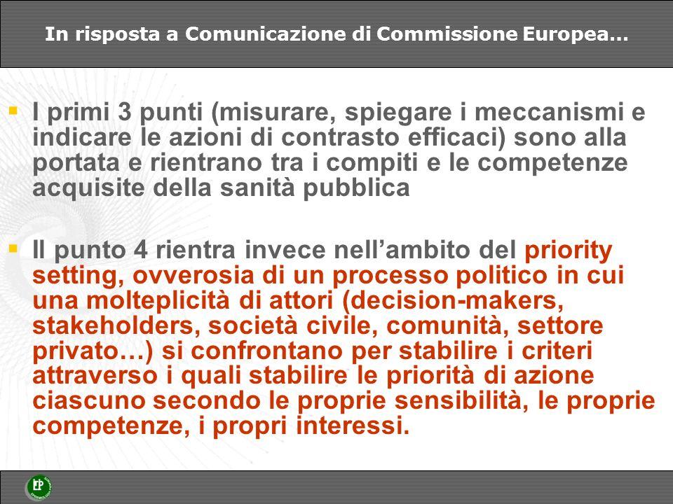 In risposta a Comunicazione di Commissione Europea…
