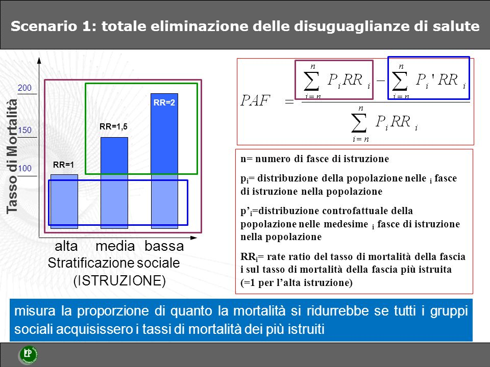 Scenario 1: totale eliminazione delle disuguaglianze di salute