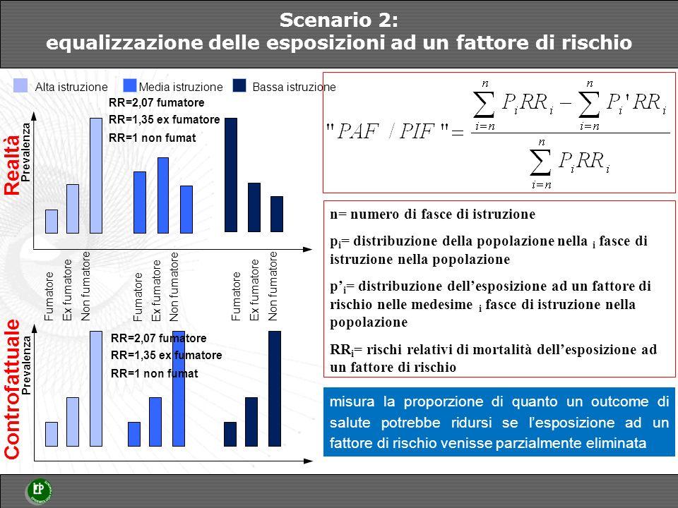 Scenario 2: equalizzazione delle esposizioni ad un fattore di rischio