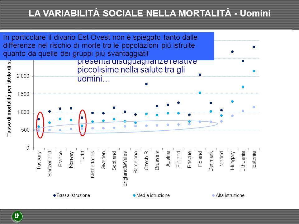 LA VARIABILITÀ SOCIALE NELLA MORTALITÀ - Uomini