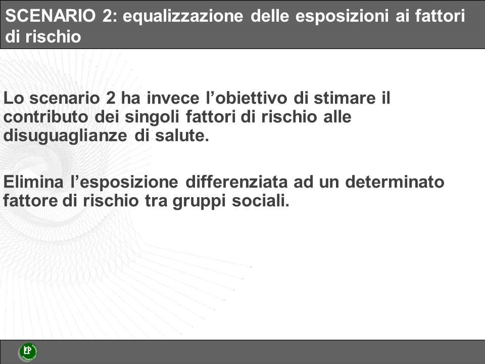 SCENARIO 2: equalizzazione delle esposizioni ai fattori di rischio