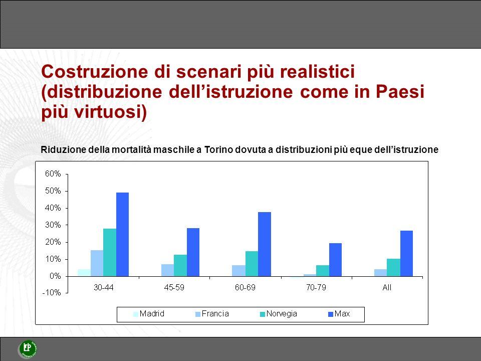 Costruzione di scenari più realistici (distribuzione dell'istruzione come in Paesi più virtuosi)