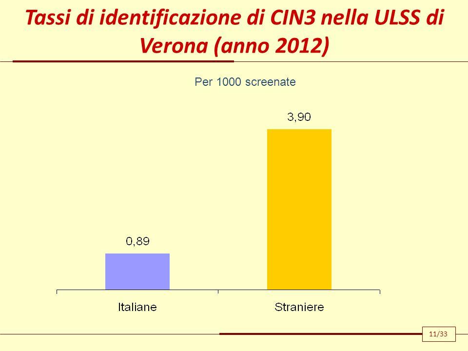 Tassi di identificazione di CIN3 nella ULSS di Verona (anno 2012)