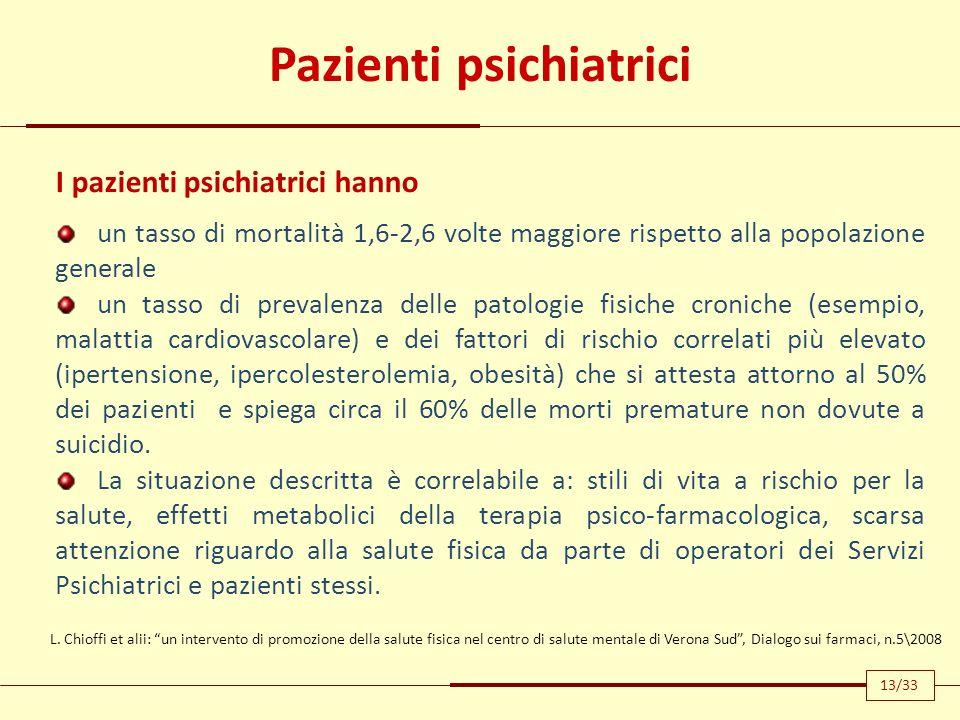Pazienti psichiatrici