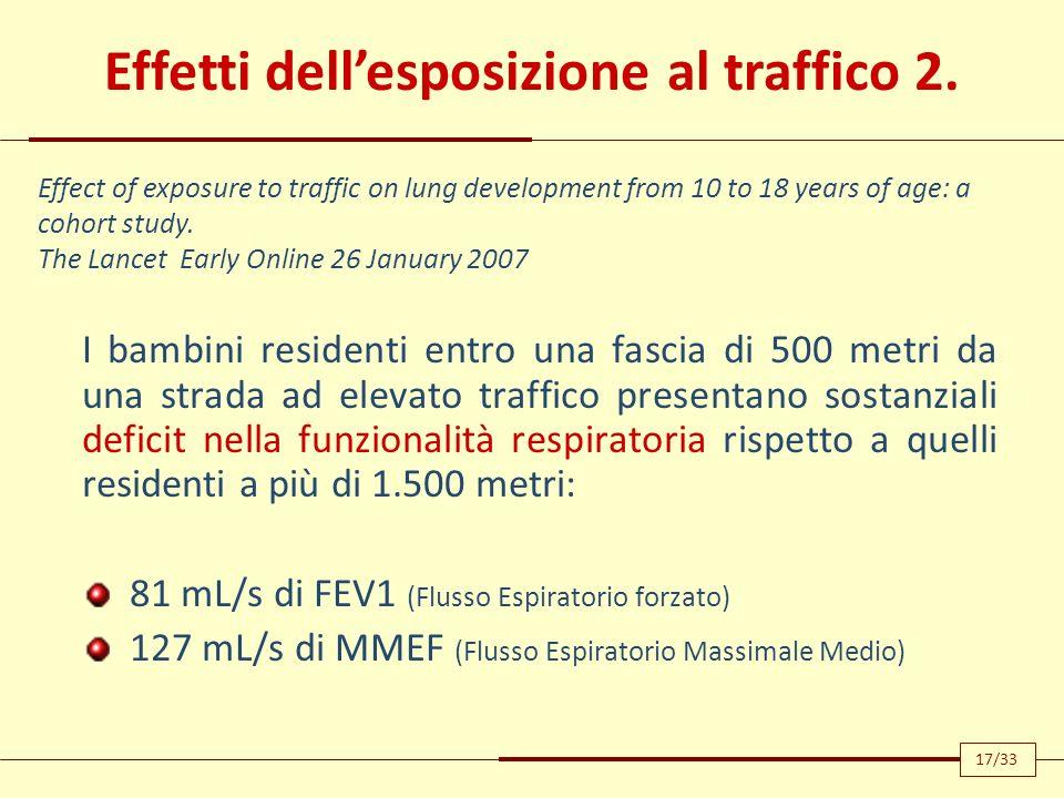 Effetti dell'esposizione al traffico 2.