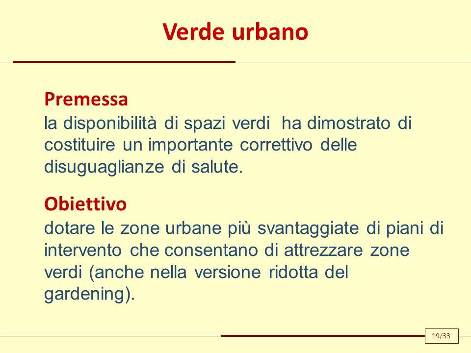 Verde urbano Premessa Obiettivo