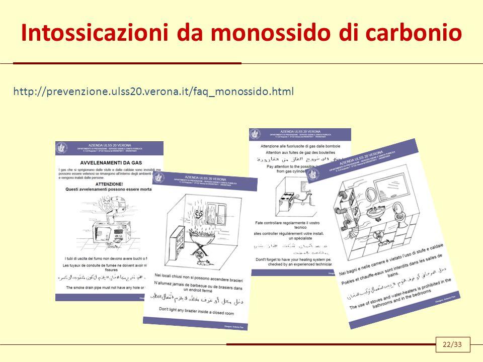 Intossicazioni da monossido di carbonio