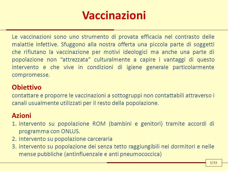 Vaccinazioni Obiettivo Azioni