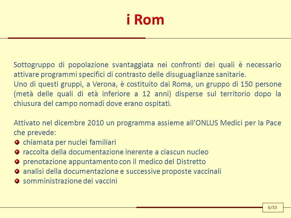 i Rom
