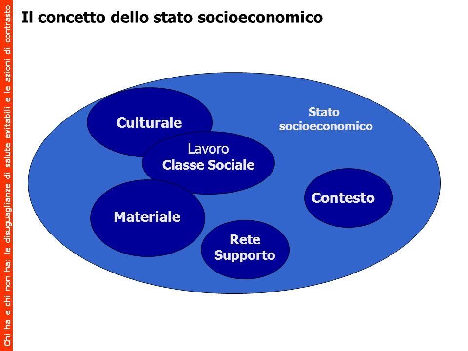 Il concetto dello stato socioeconomico