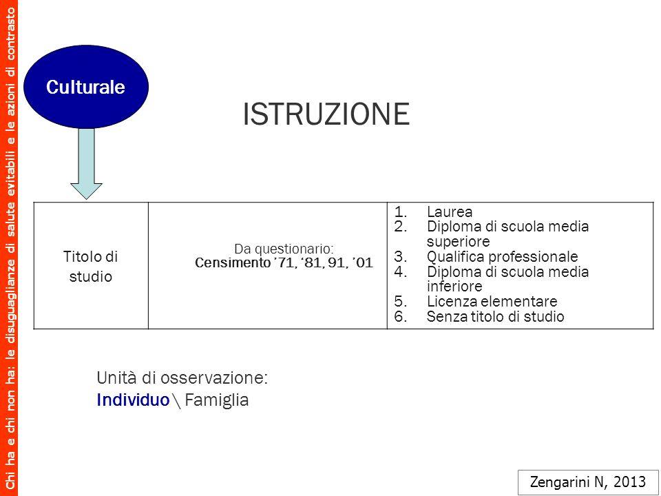 ISTRUZIONE Indicatori di stato socioeconomico (SES) Culturale