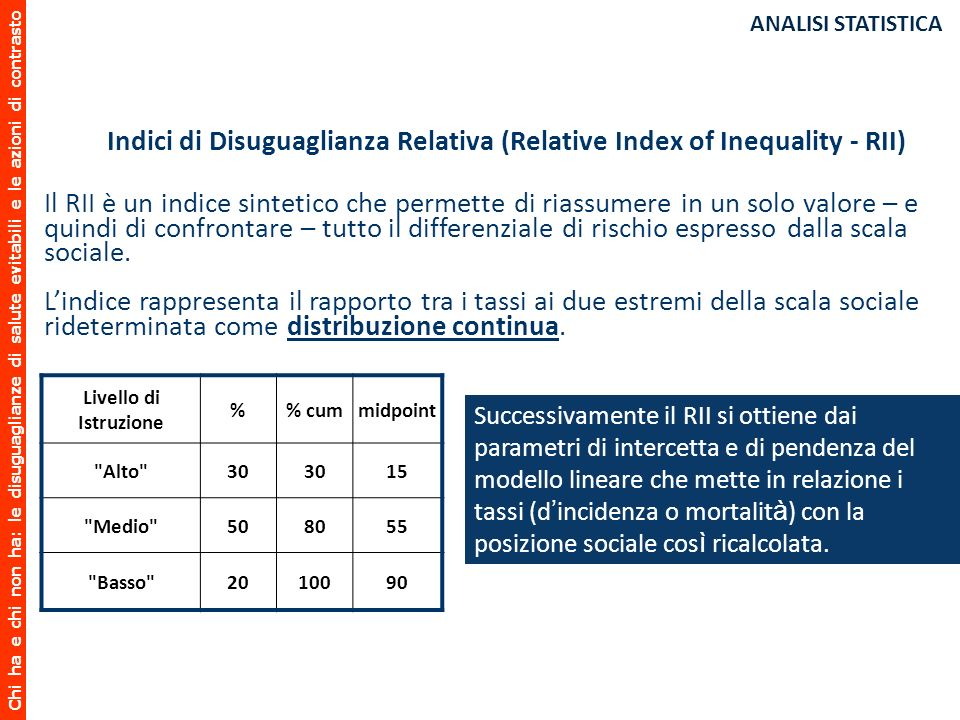 Indici di Disuguaglianza Relativa (Relative Index of Inequality - RII)
