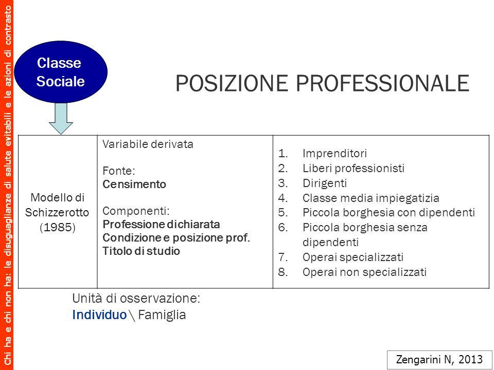 POSIZIONE PROFESSIONALE