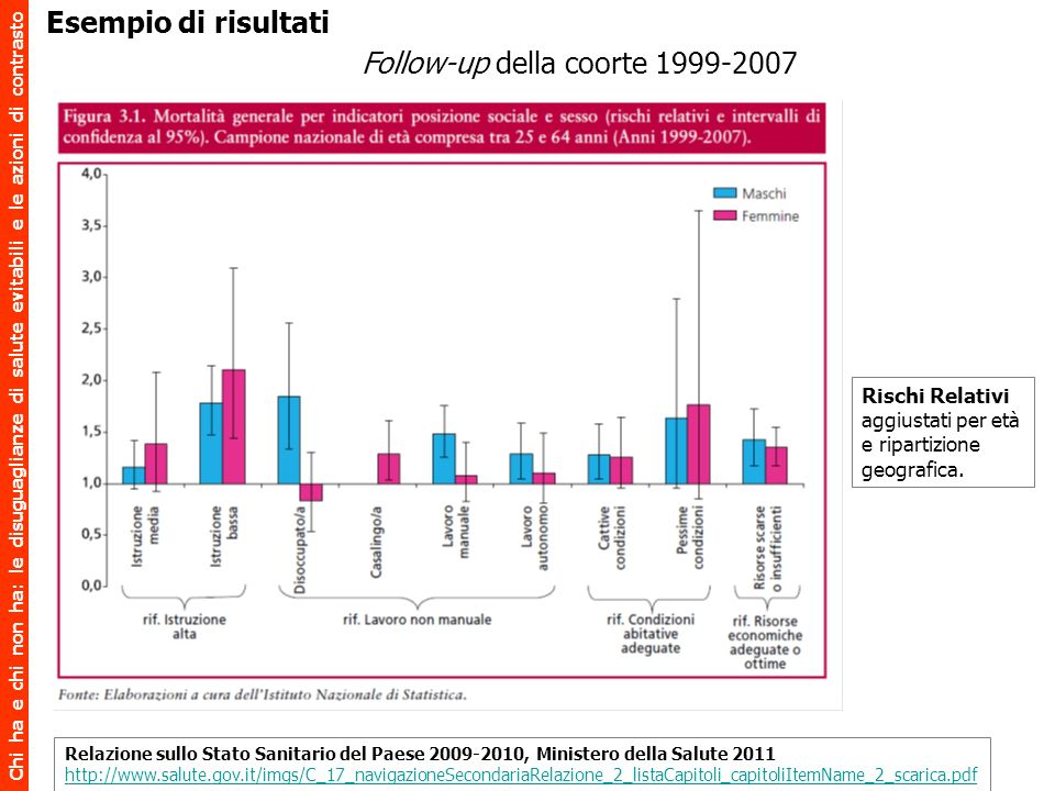 Follow-up della coorte 1999-2007