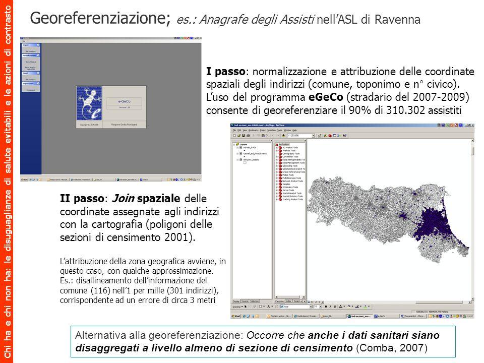 Georeferenziazione; es.: Anagrafe degli Assisti nell'ASL di Ravenna