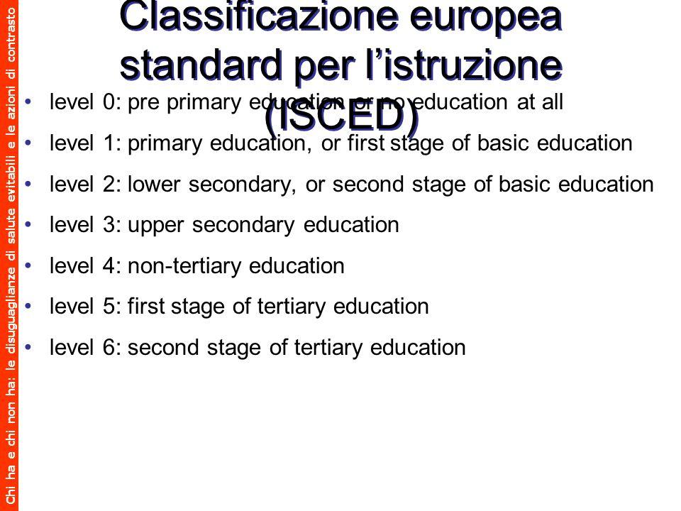 Classificazione europea standard per l'istruzione (ISCED)