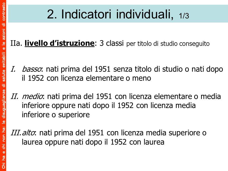2. Indicatori individuali, 1/3