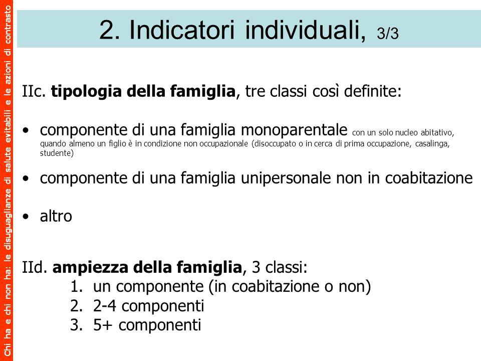 2. Indicatori individuali, 3/3