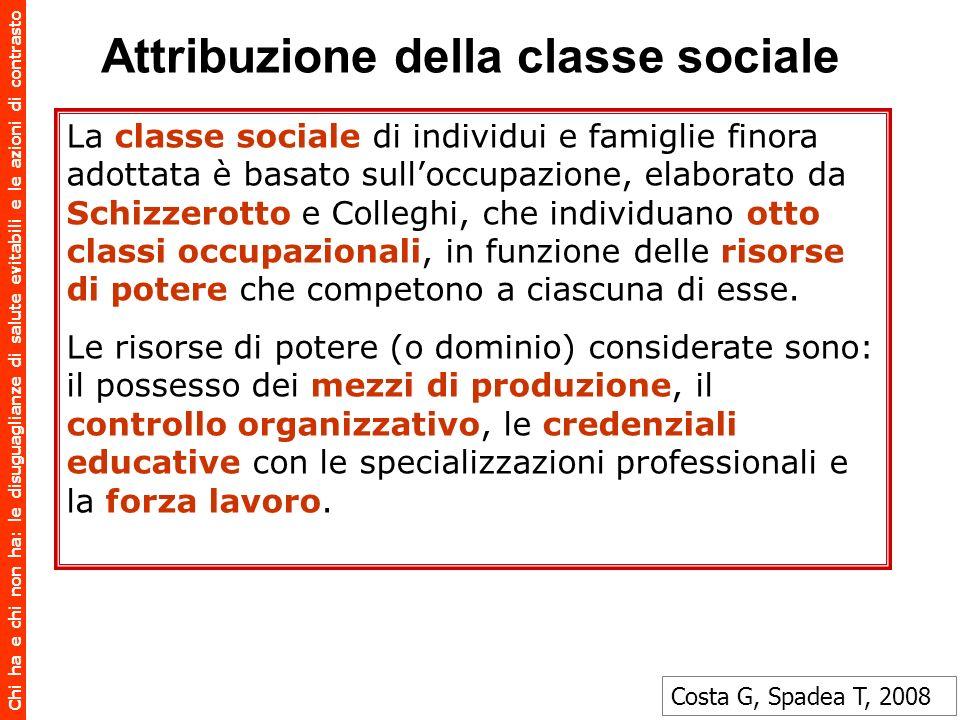 Attribuzione della classe sociale