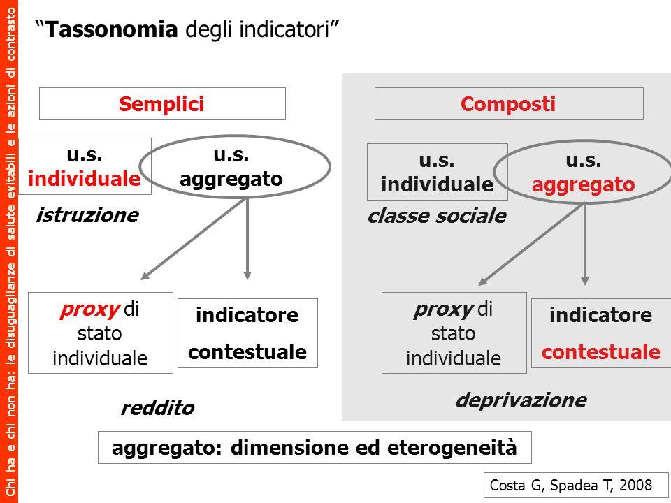 aggregato: dimensione ed eterogeneità
