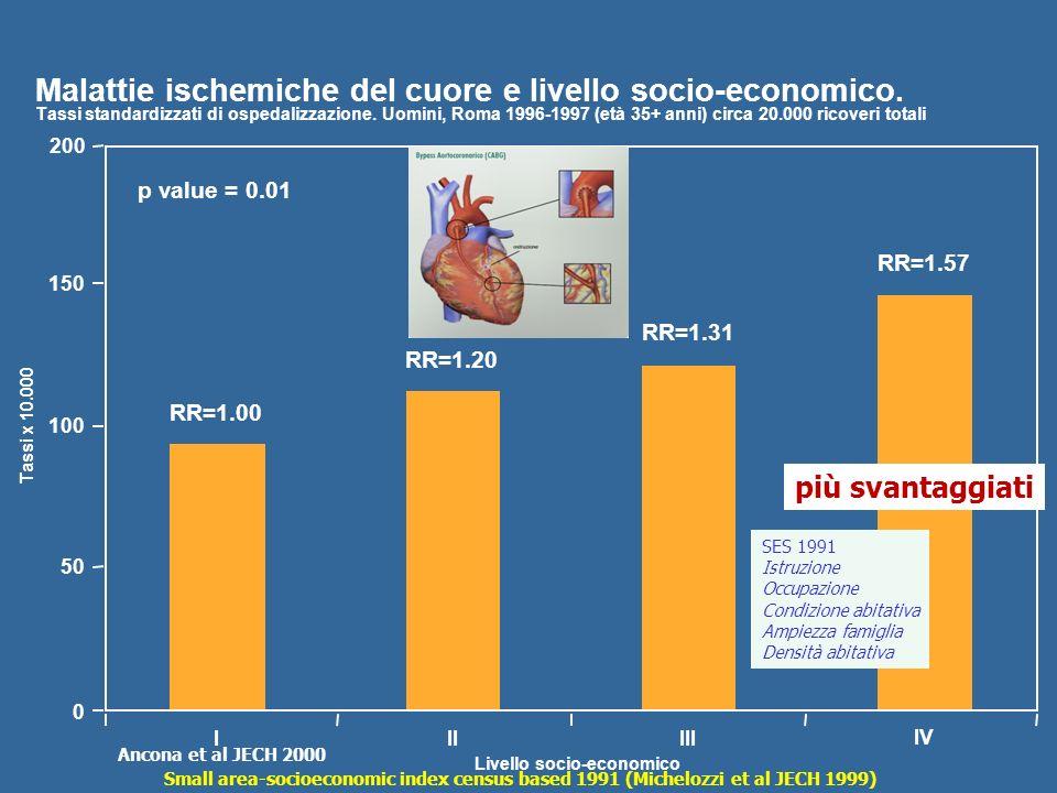Livello socio-economico
