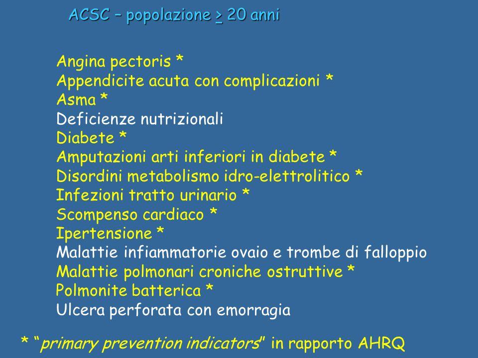 ACSC – popolazione > 20 anni