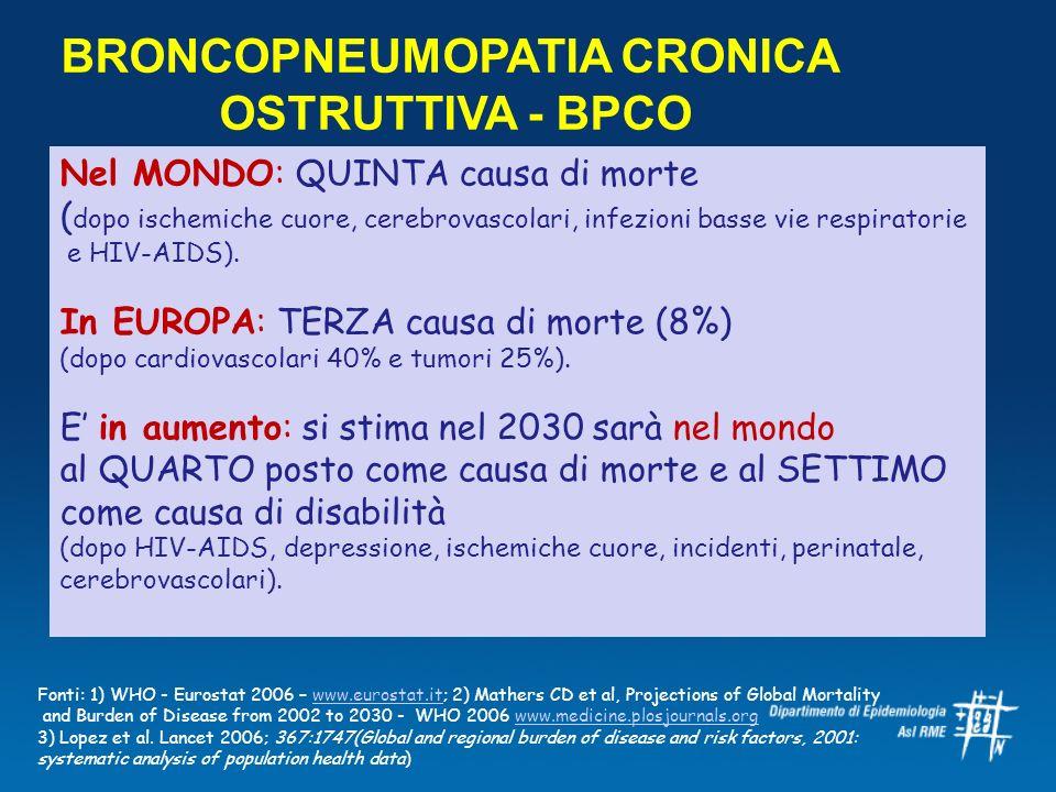 BRONCOPNEUMOPATIA CRONICA