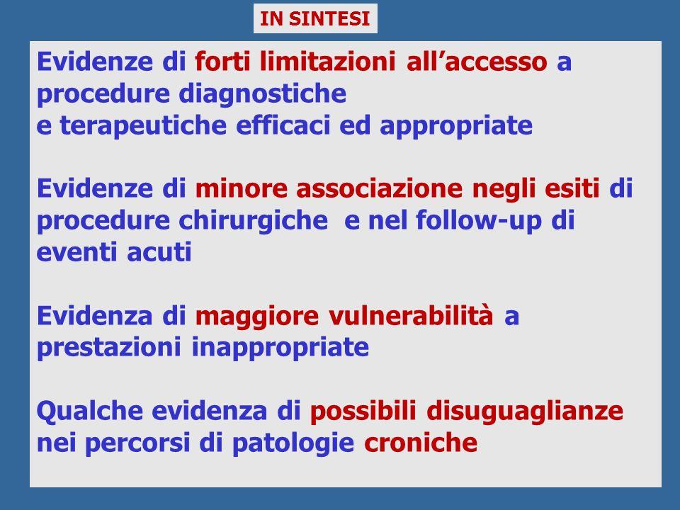Evidenze di forti limitazioni all'accesso a procedure diagnostiche