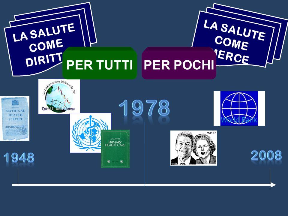 1978 PER TUTTI PER POCHI 2008 1948 LA SALUTE LA SALUTE COME COME MERCE