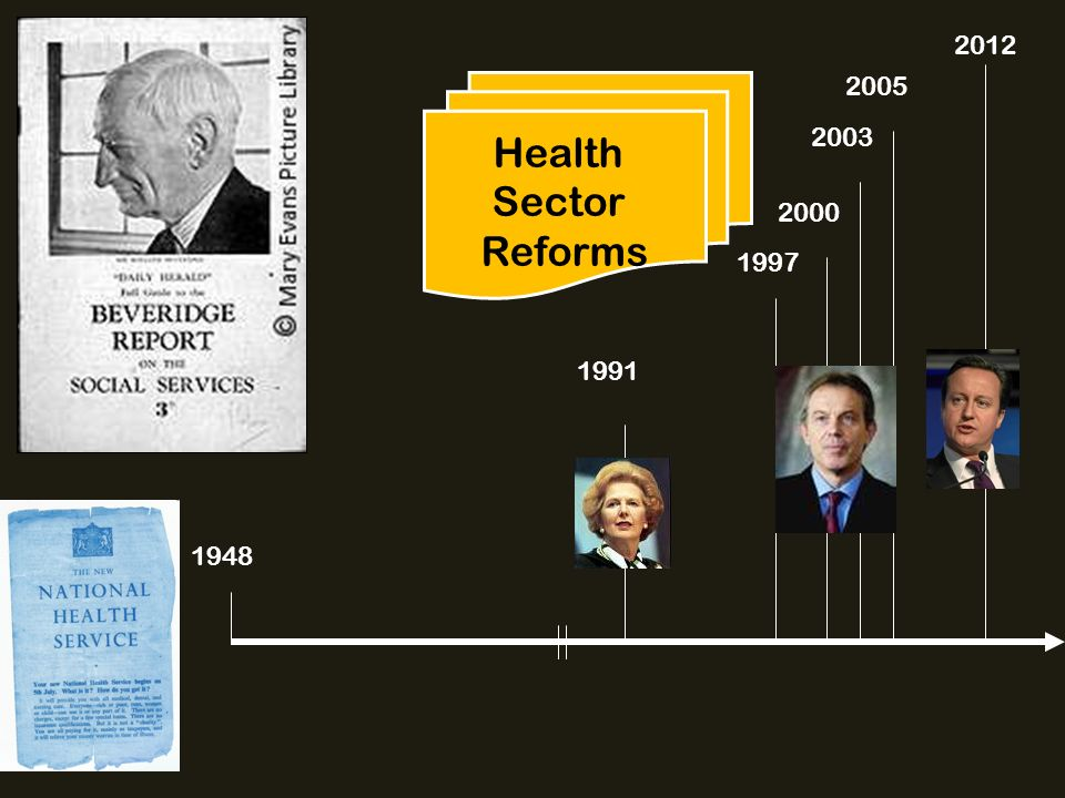 2012 2005 Health Sector Reforms 2003 2000 1997 1991 1948