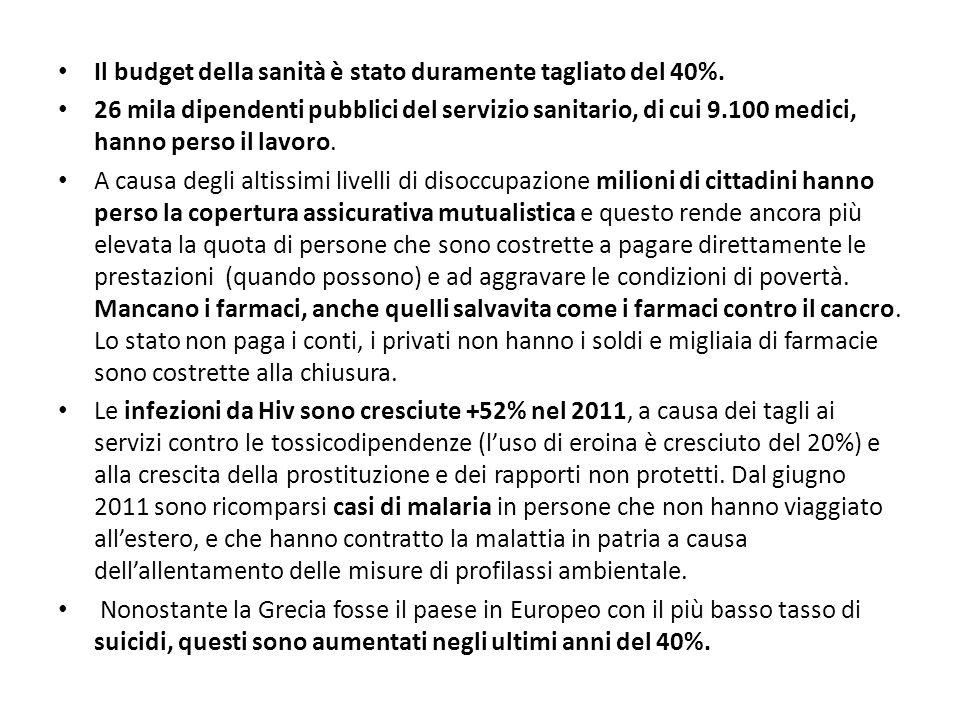 Il budget della sanità è stato duramente tagliato del 40%.