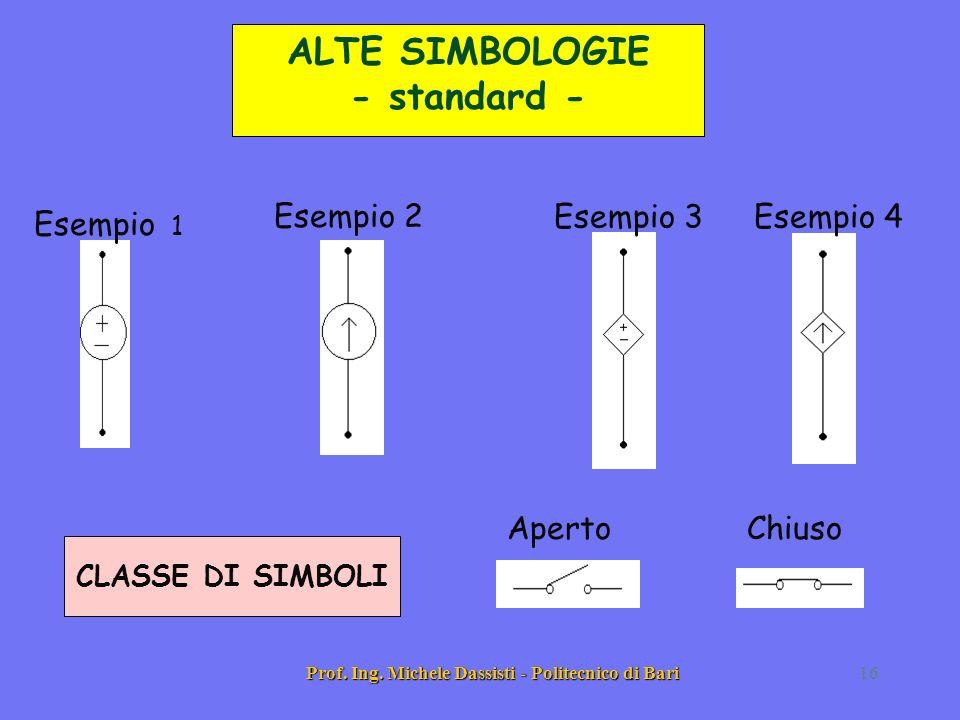 ALTE SIMBOLOGIE - standard -