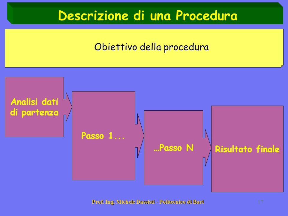 Descrizione di una Procedura