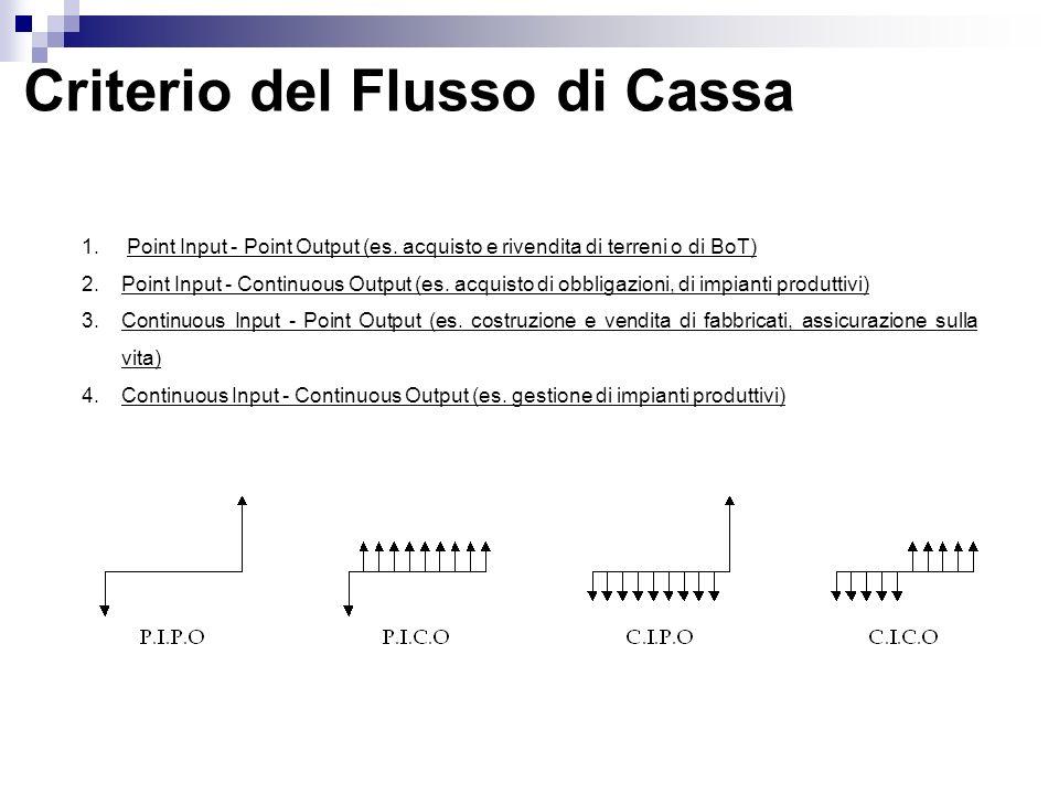 Criterio del Flusso di Cassa