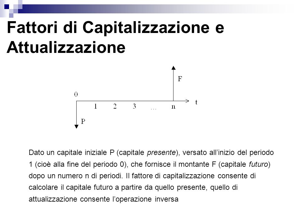 Fattori di Capitalizzazione e Attualizzazione