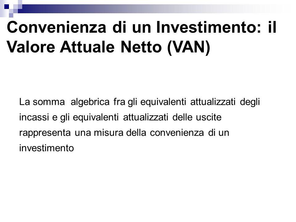 Convenienza di un Investimento: il Valore Attuale Netto (VAN)