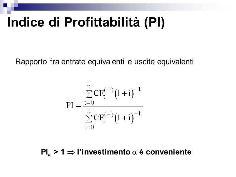 PI > 1  l'investimento  è conveniente