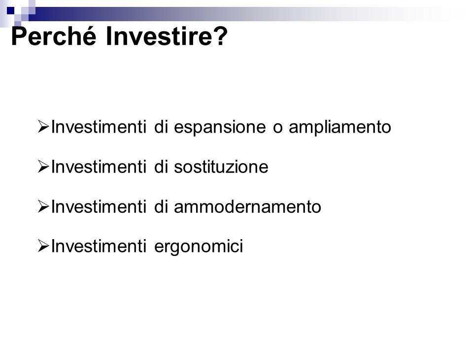 Perché Investire Investimenti di espansione o ampliamento