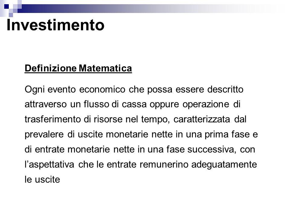 Investimento Definizione Matematica