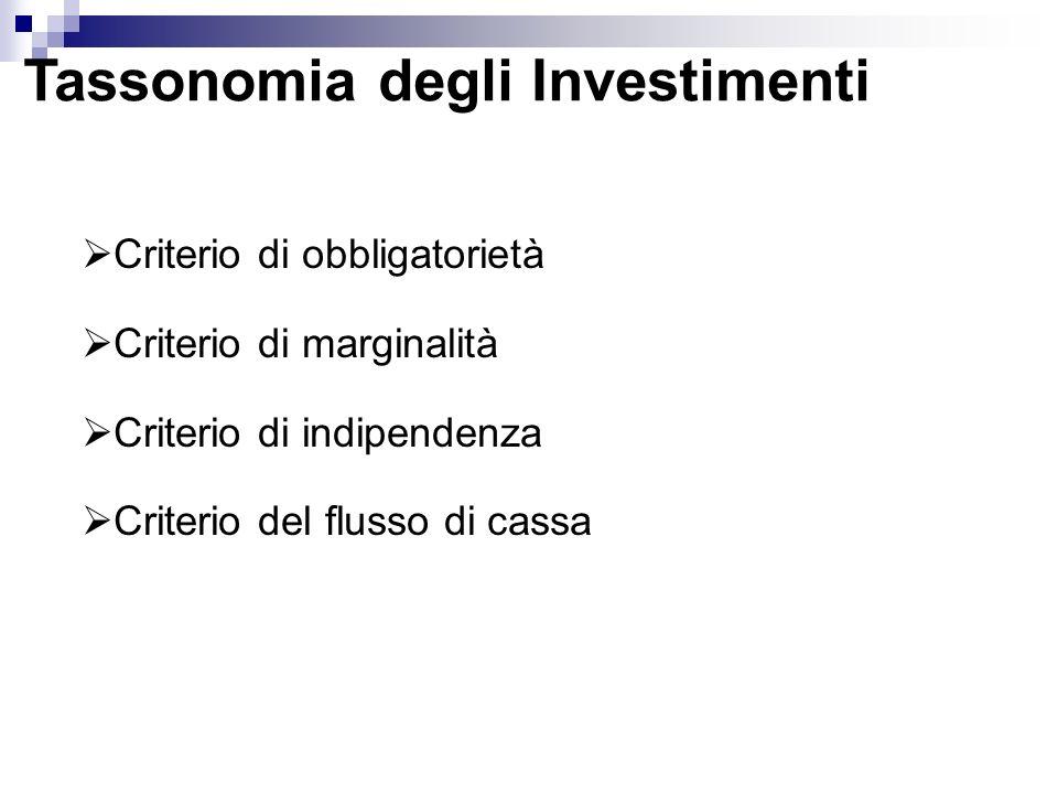 Tassonomia degli Investimenti
