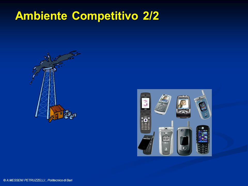 Ambiente Competitivo 2/2
