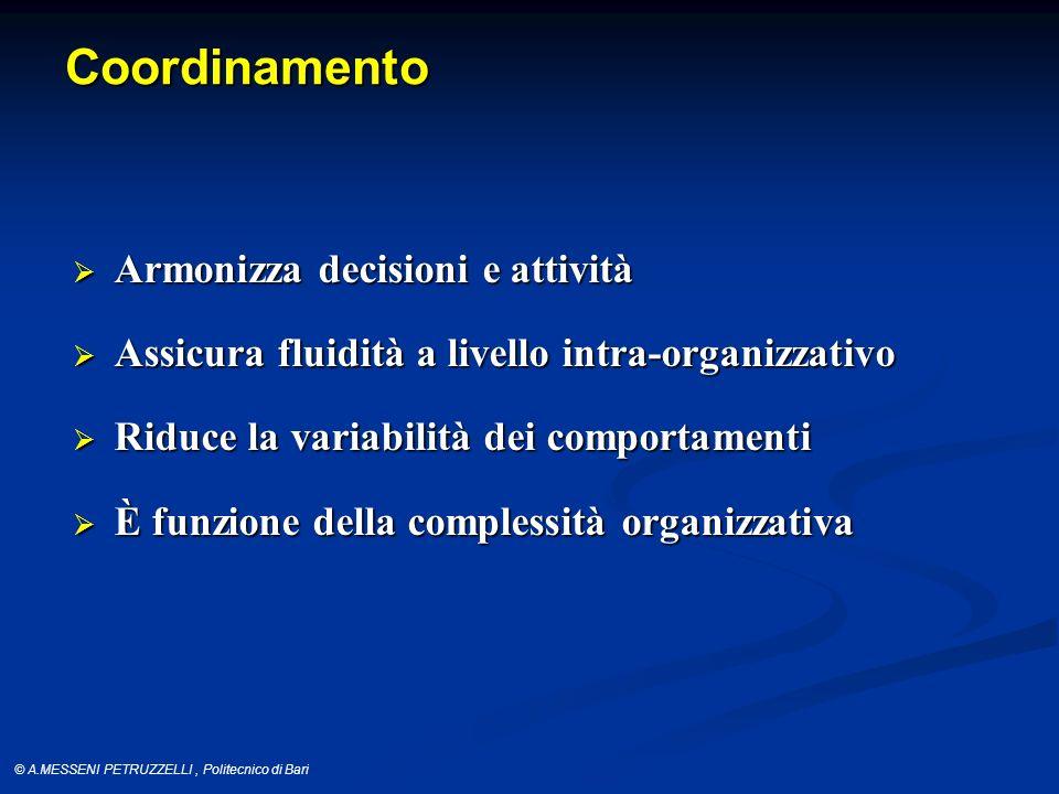 Coordinamento Armonizza decisioni e attività